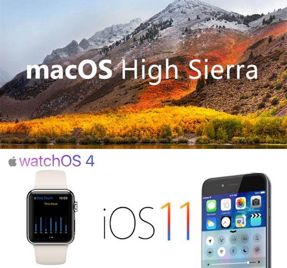 mac-watch-iOS
